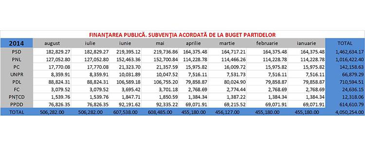 finantarea-publica-in-2014-xlsx