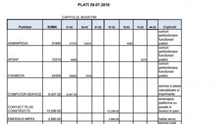 Primul pas spre normalitate? Primăria Bacău publică pe site-ul instituției cheltuielile la zi efectuate în noul mandat